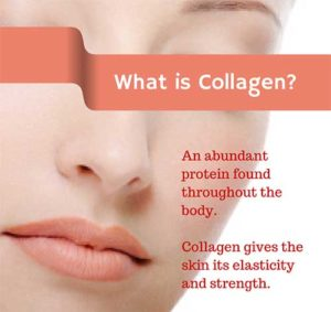 what is collagen
